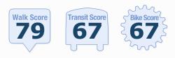 Philadelphia Walk Score 2021