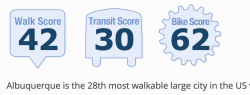 Albuquerque Walkability