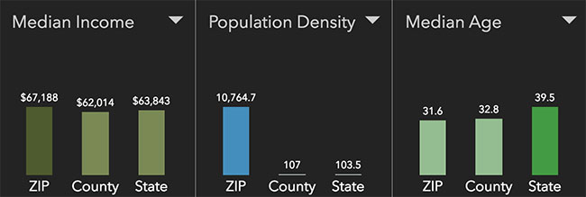 Milwaukee Neighborhood Statistics