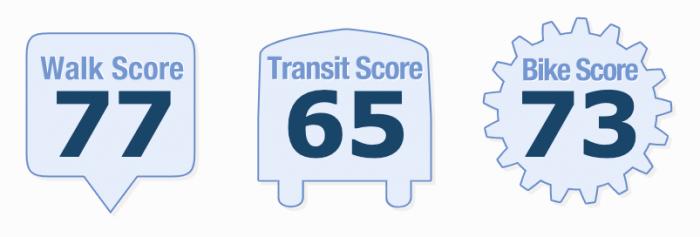 Chicago Walk Score 2021
