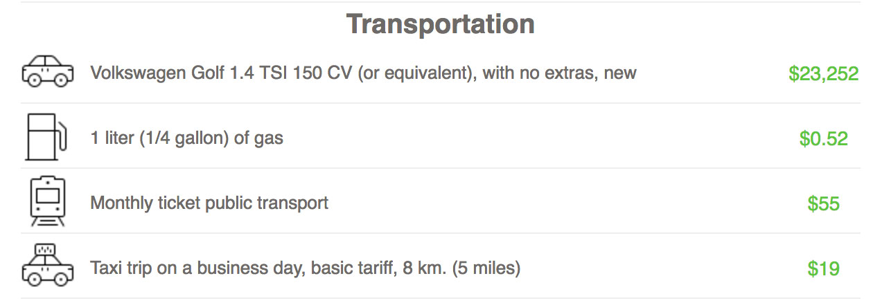 Austin Transportation Costs