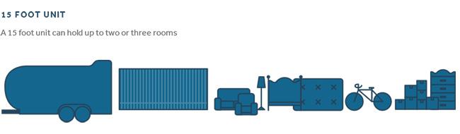 zippyshell container diagram
