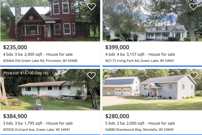 Madison, WI Marquette Zillow Housing Market 2021