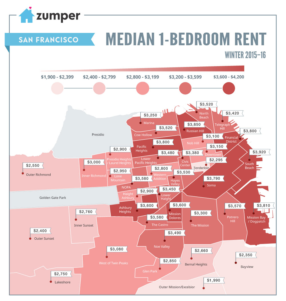 San Francisco Zumper Rent Map