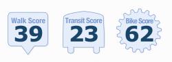 Boise ID Walk Score 2021