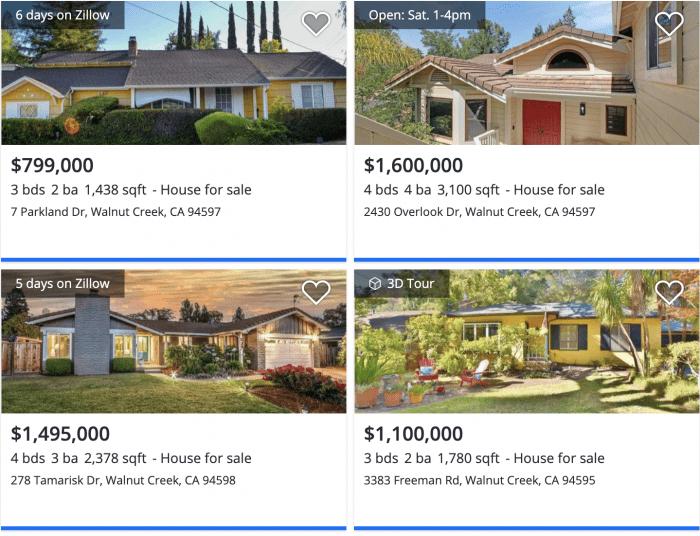 Concord: Acalanes Ridge CA Zillow Housing Market 2021