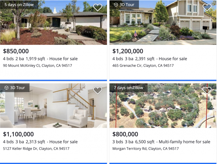 Concord:Clayton CA Housing Market Zillow 2021