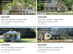 Gorman-Durham NC Zillow Home Values