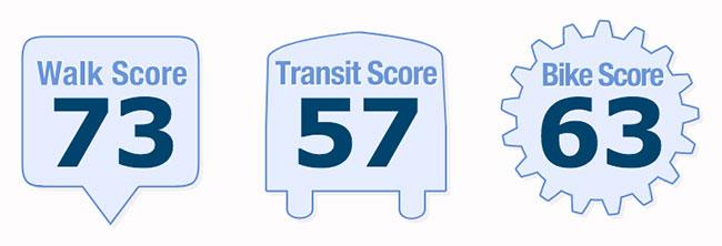 Seattle Walk Scores