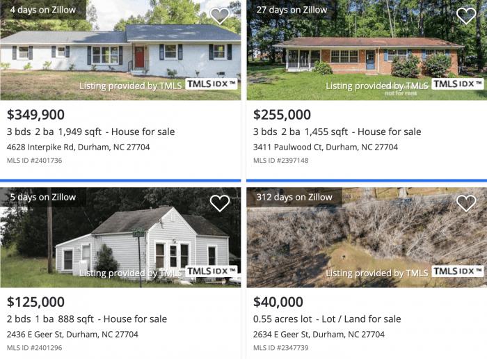 Durham NC Gorman Zillow Housing Prices