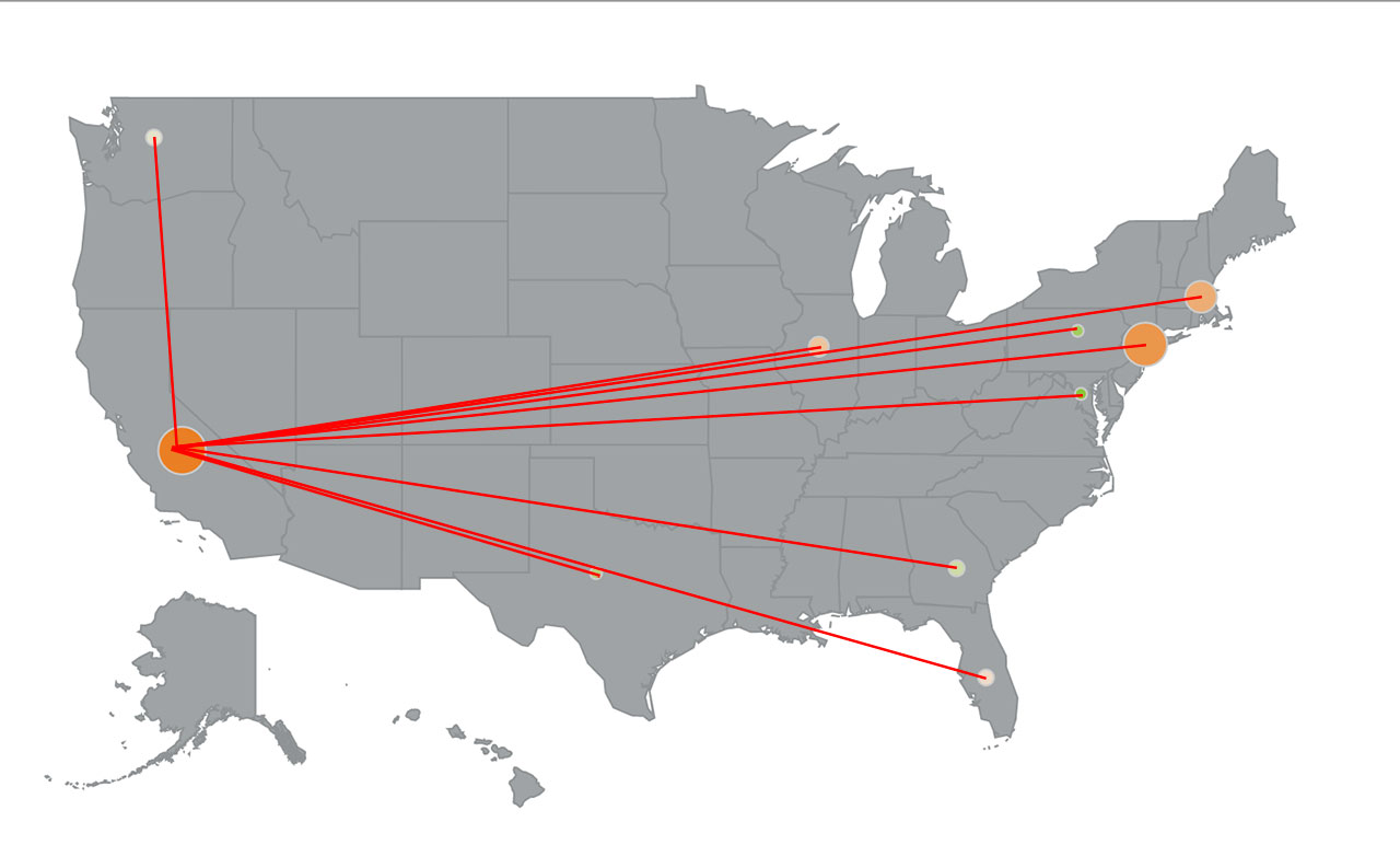 San Francisco Migration - States