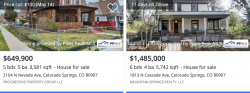 Old North End Colorado Springs Zillow Listings 2021
