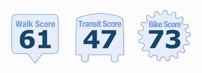 Denver CO Walk Score 2021