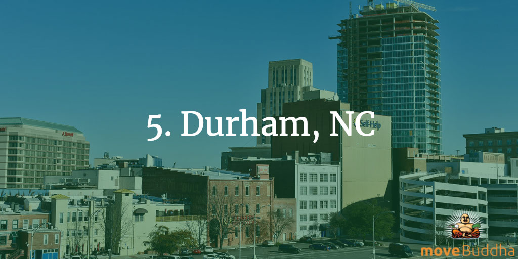 Durham, NC Post Grad College Towns