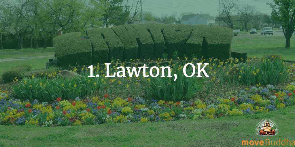 Lawton, OK Post Grad College Towns