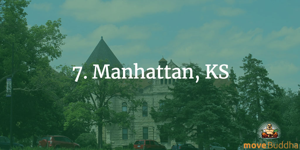 Manhattan, KSPost Grad College Towns