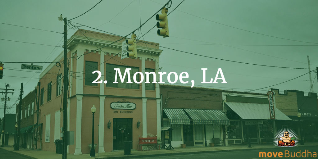 Monroe, LA Post Grad College Towns