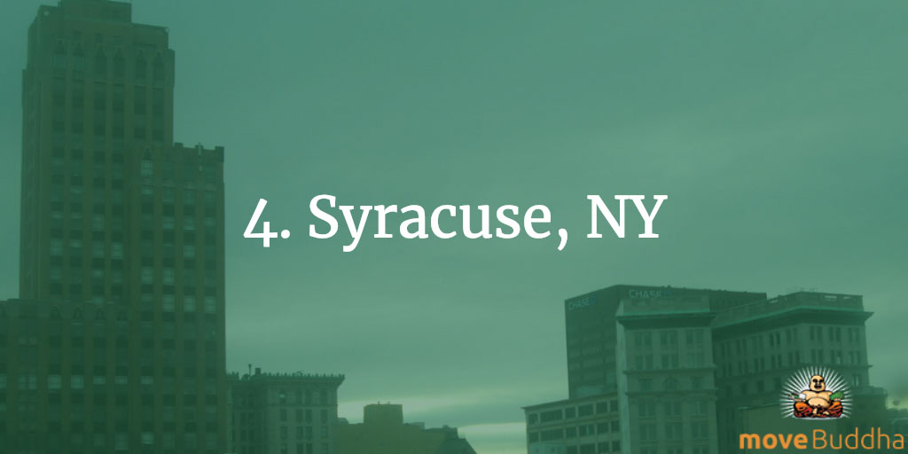 Syracuse, NY Post Grad College Towns