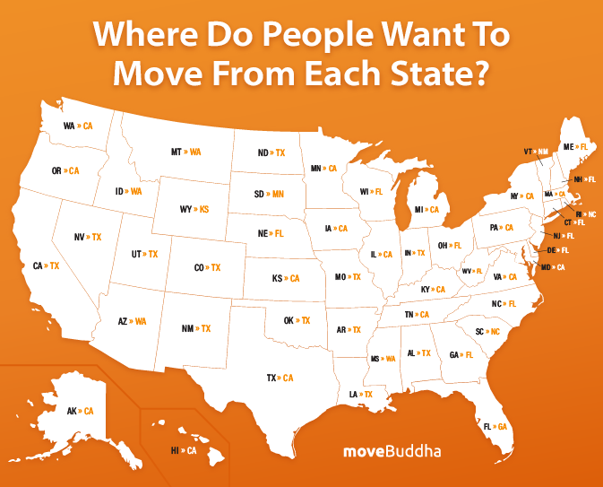 Where Do People Want To Move From Each State?