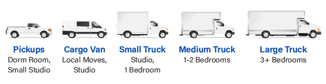 Understanding Moving Truck Sizes