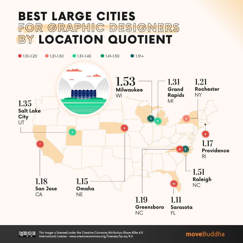 Best Large Cities  for Graphic Designers by Location Quotient