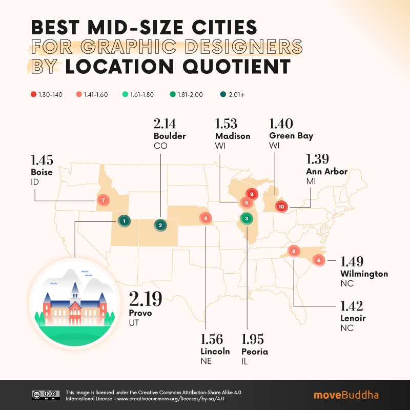 Best Mid-Size Cities for Graphic Designers by Location Quotient